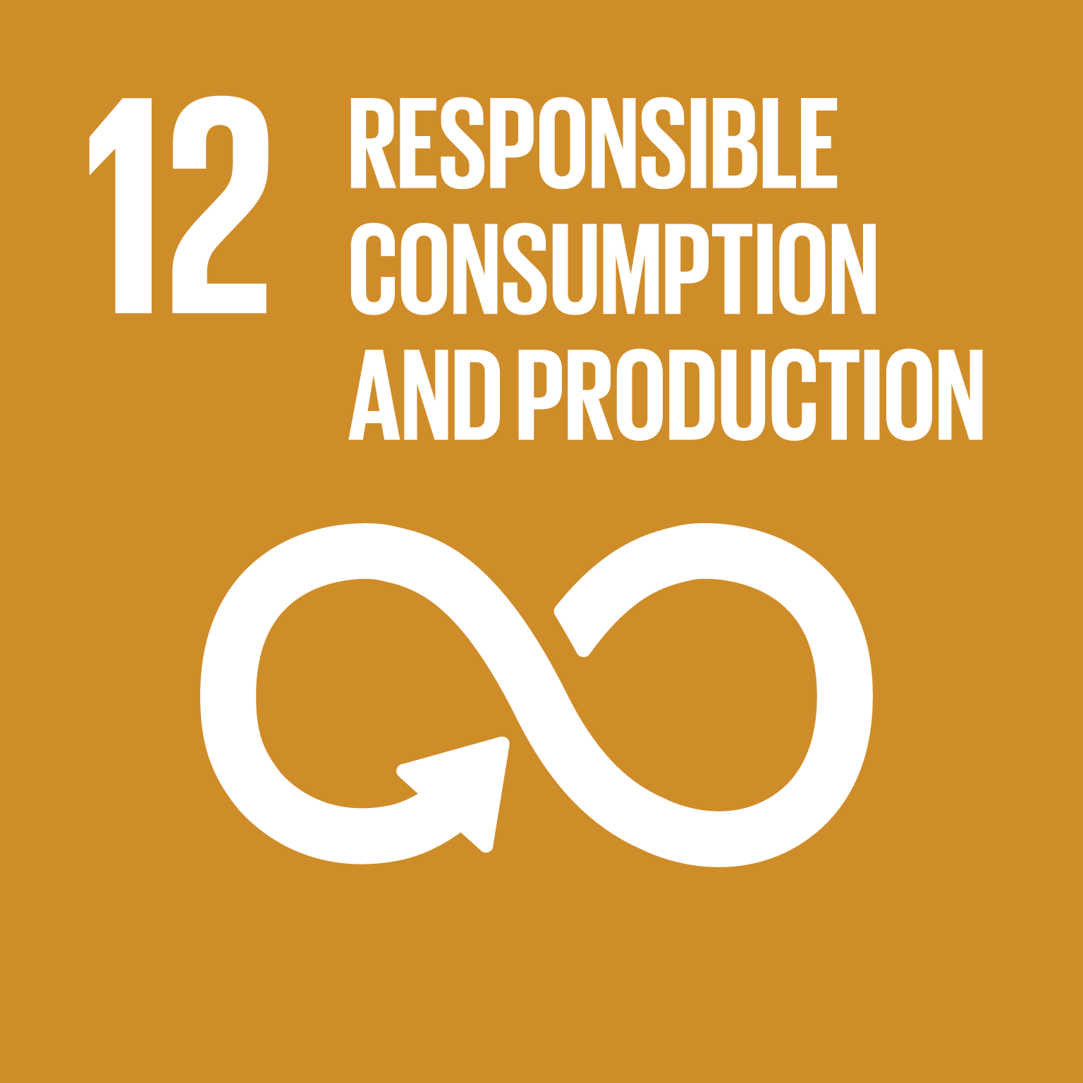 Responsible consumption and production - Sustainable Development Goals
