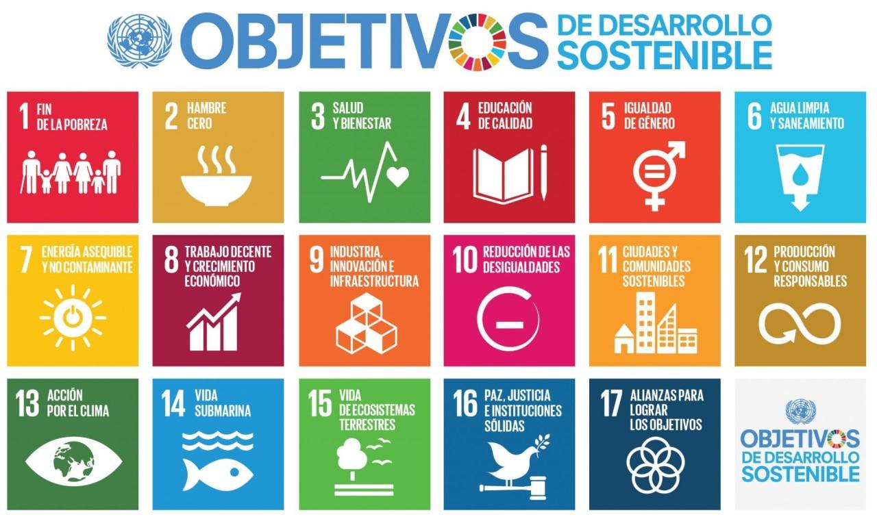 Objetivos ODS Naciones Unidas